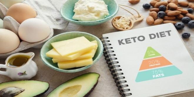 جدول رجيم الكيتو